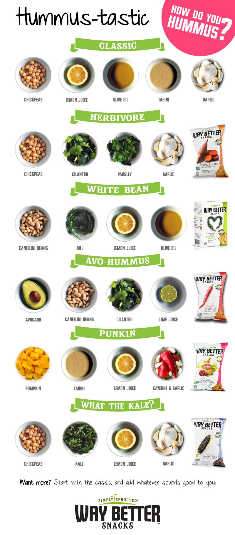 Hummus-tastic